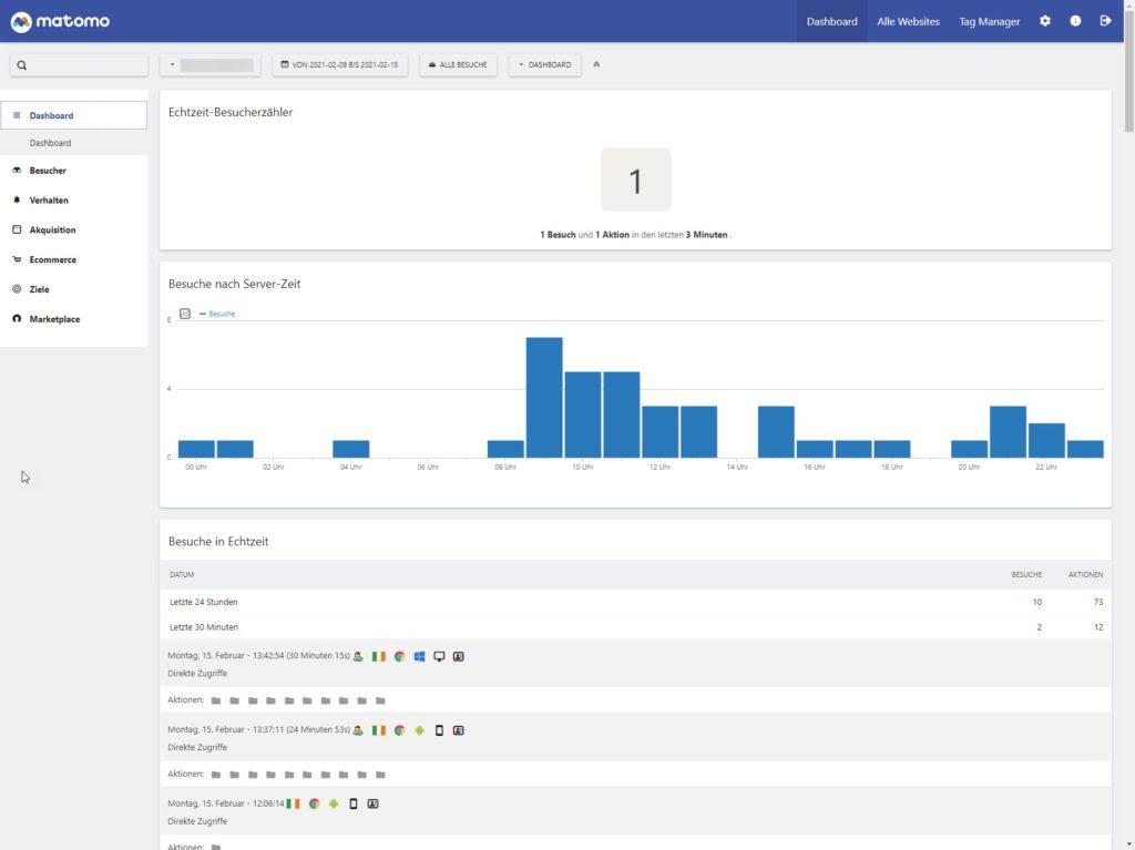 Analytics Tool Matomo Übersicht Dashboard