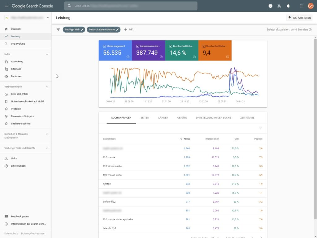 Die Google Search Console als SEO Tool