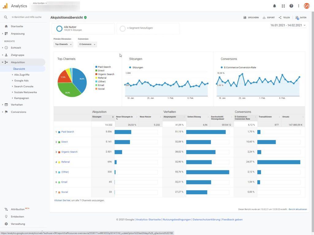 Google Analytics Akquisition Übersicht
