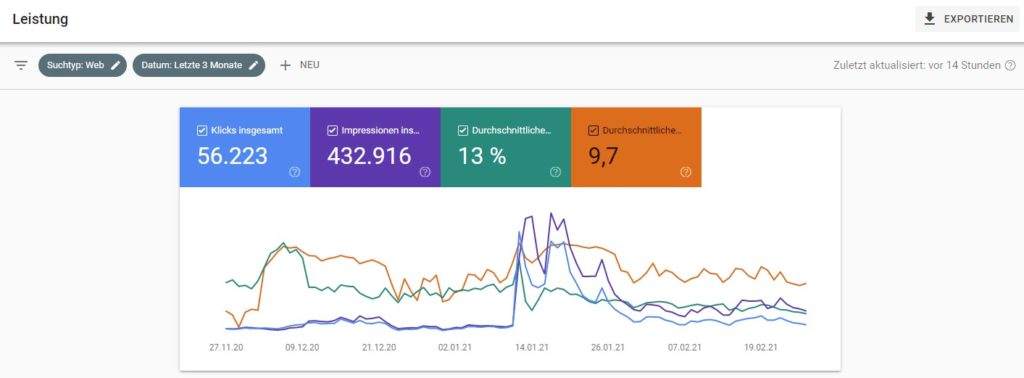 google search console leistung